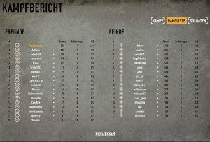 Heroes and Generals Report